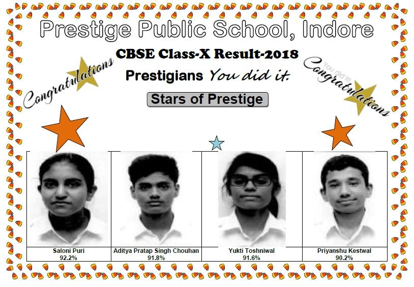 Results - Prestige Public School